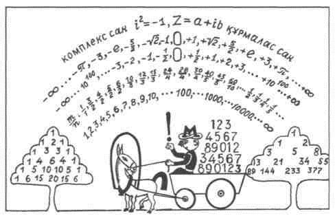 algebralyk-sandar