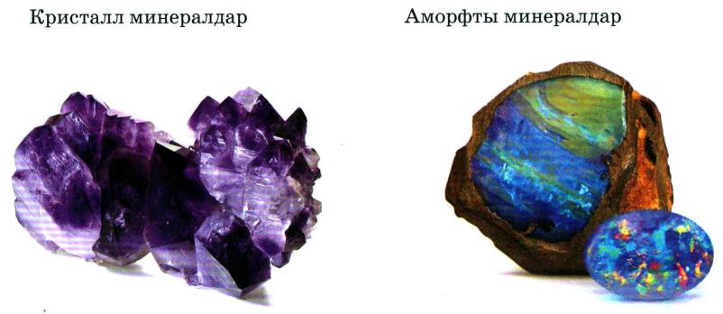 Кристалл және аморфты минералдар