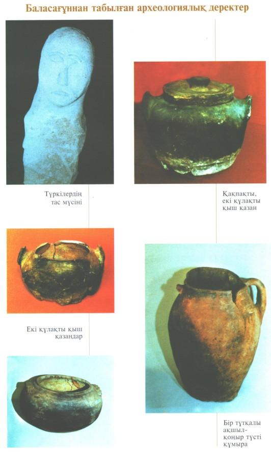Баласағұннан табылған бұйымдар
